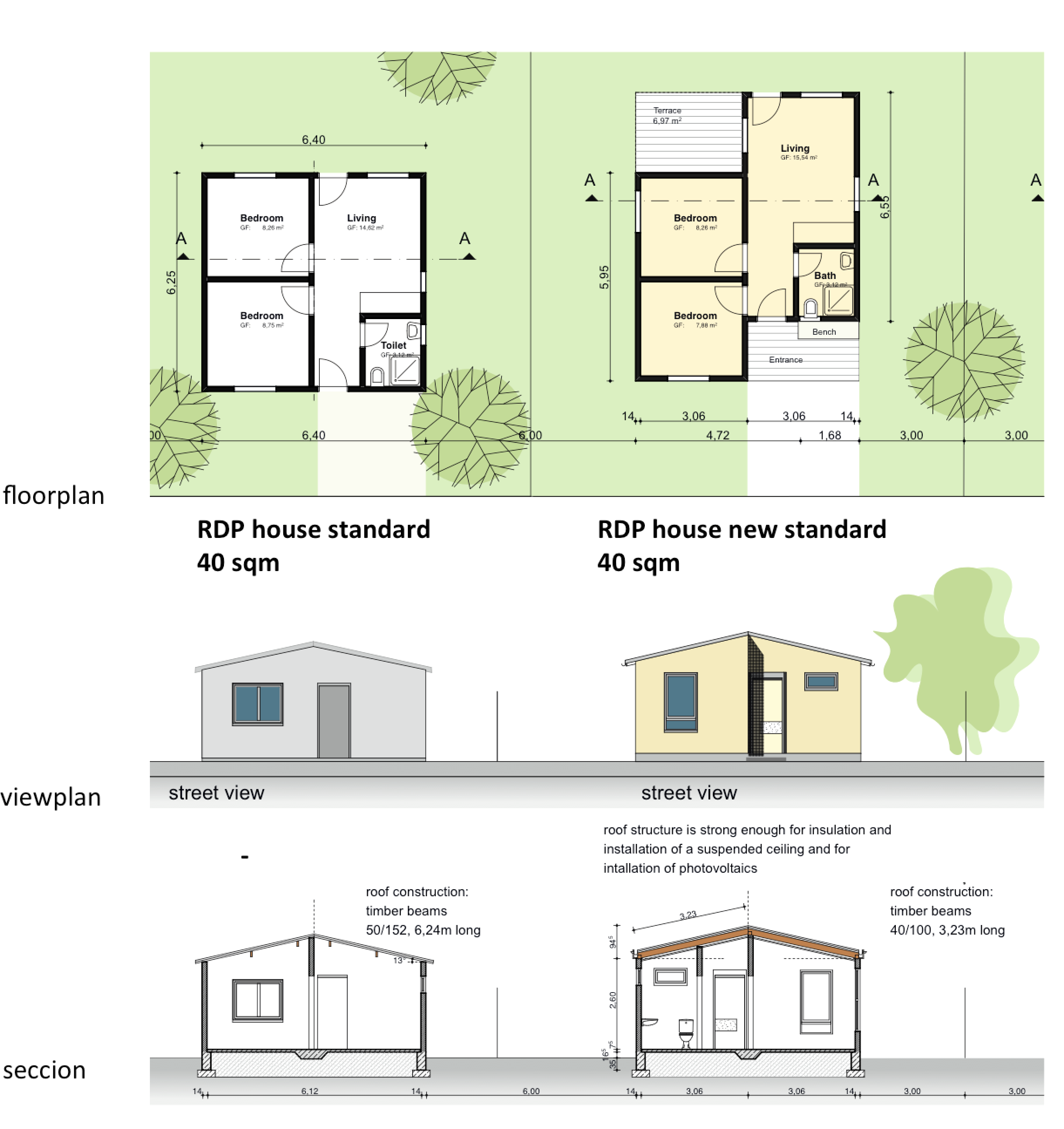 Floor plan of rdp houses for Standard house designs
